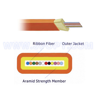 Ribbon fiber optic cable